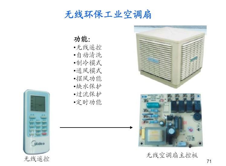 无线环保工业空调扇